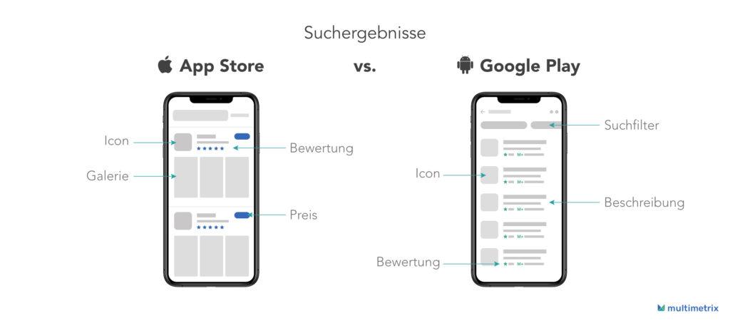 Die App Store und Google Play Store Suchergebnisseite